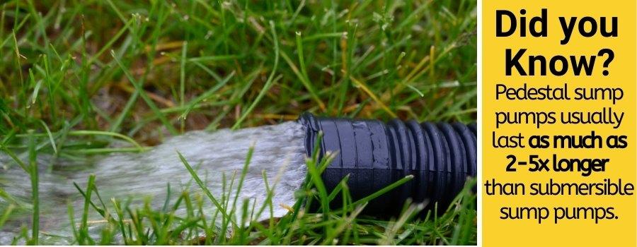 sump pumps run continuously